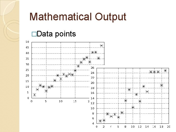 Mathematical Output �Data points