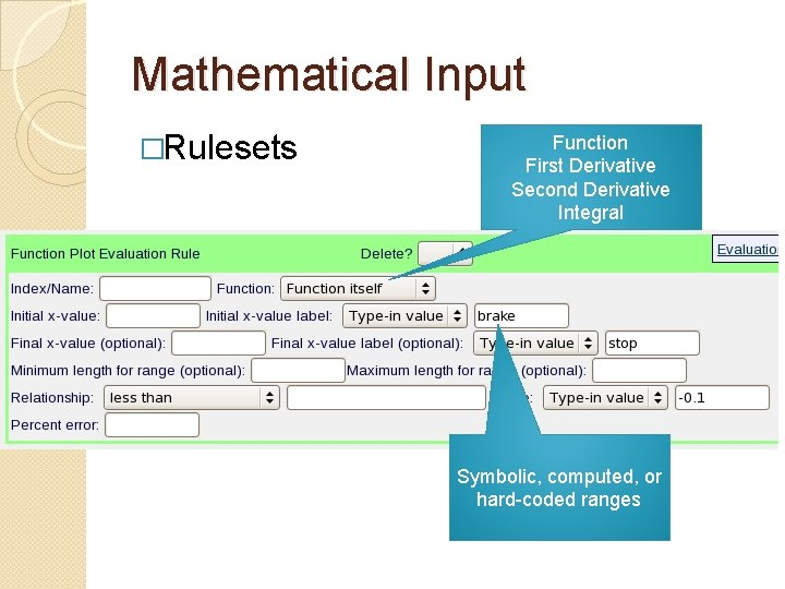Mathematical Input �Rulesets Function First Derivative Second Derivative Integral Symbolic, computed, or hard-coded ranges