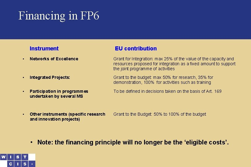 Financing in FP 6 Instrument EU contribution • Networks of Excellence Grant for Integration: