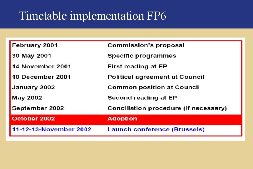 Timetable implementation FP 6