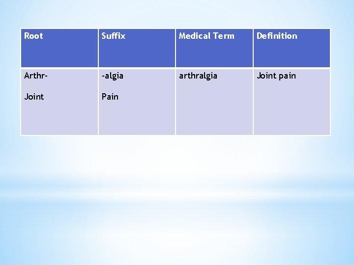 artróza pánve electroforeză pentru dureri articulare
