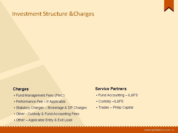 Investment Structure &Charges Service Partners • Fund Management Fees (FMC) • Fund Accounting –