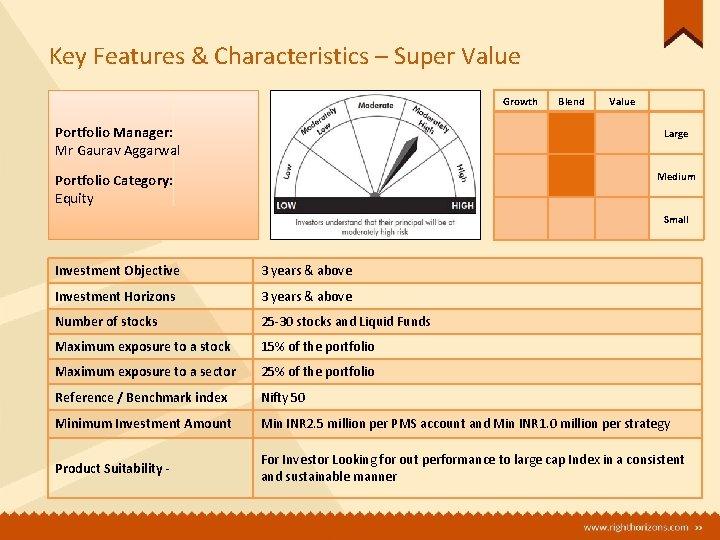 Key Features & Characteristics – Super Value Portfolio Manager: Mr Gaurav Aggarwal Portfolio Category: