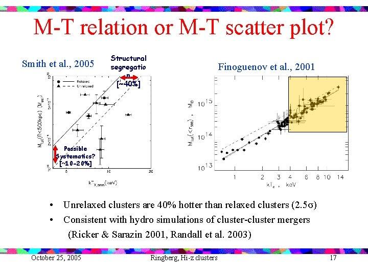 M-T relation or M-T scatter plot? Smith et al. , 2005 Structural segregatio n
