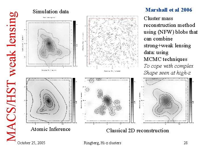 MACS/HST weak lensing Marshall et al 2006 Cluster mass reconstruction method using (NFW) blobs