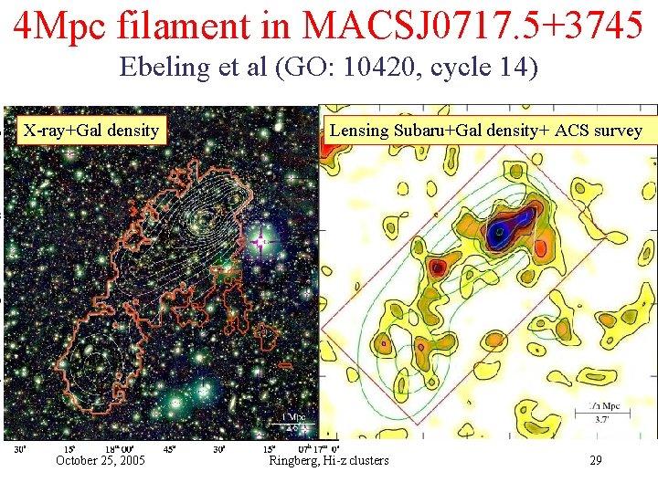4 Mpc filament in MACSJ 0717. 5+3745 Ebeling et al (GO: 10420, cycle 14)