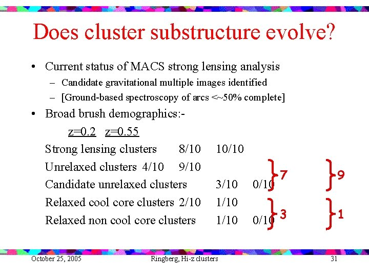 Does cluster substructure evolve? • Current status of MACS strong lensing analysis – Candidate