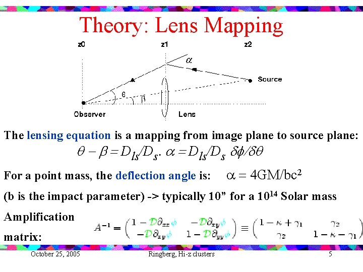 Theory: Lens Mapping a The lensing equation is a mapping from image plane to