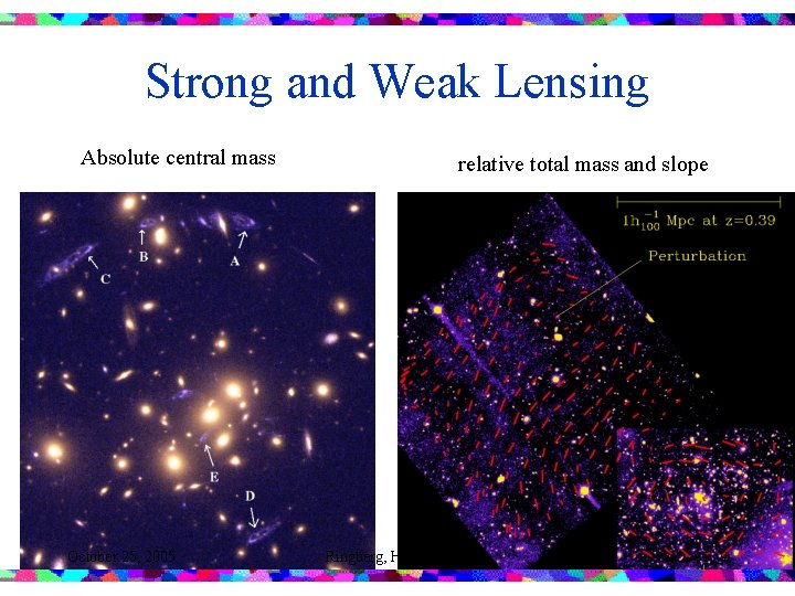 Strong and Weak Lensing Absolute central mass October 25, 2005 relative total mass and