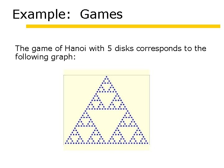 Example: Games The game of Hanoi with 5 disks corresponds to the following graph: