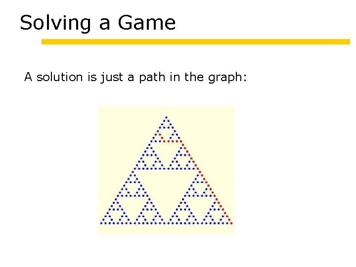 Solving a Game A solution is just a path in the graph: