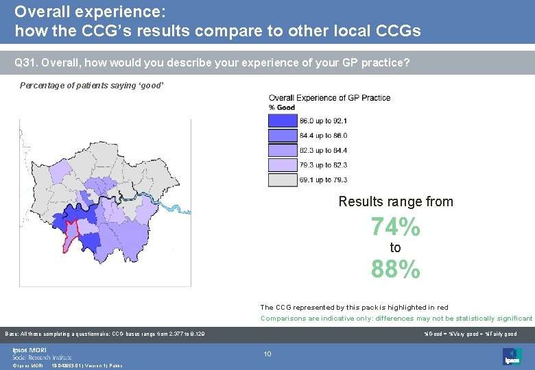 Overall experience: how the CCG's results compare to other local CCGs Q 31. Overall,