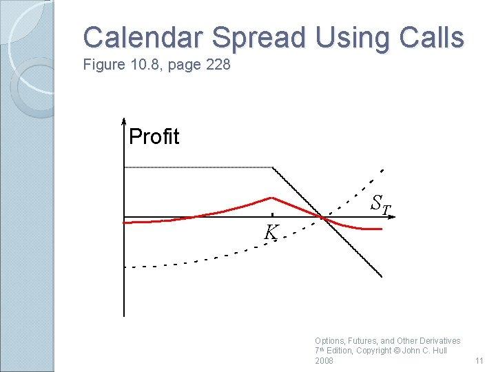 Calendar Spread Using Calls Figure 10. 8, page 228 Profit ST K Options, Futures,