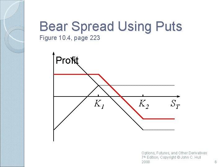 Bear Spread Using Puts Figure 10. 4, page 223 Profit K 1 K 2