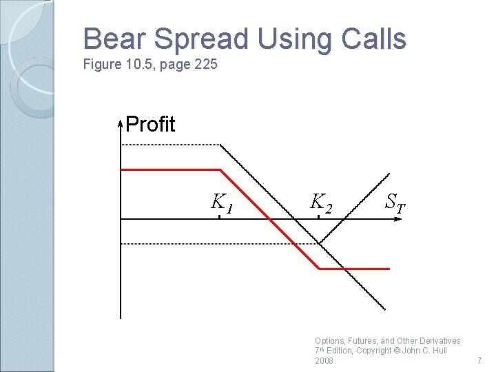 Bear Spread Using Calls Figure 10. 5, page 225 Profit K 1 K 2