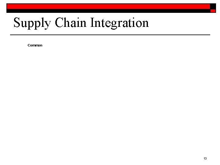 Supply Chain Integration Common 13