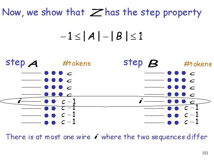 Now, we show that step #tokens There is at most one wire has the
