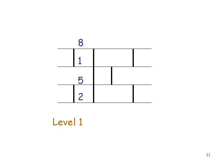 8 1 5 2 Level 1 11