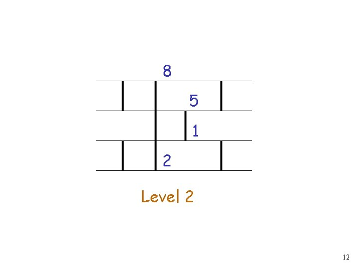 8 5 1 2 Level 2 12