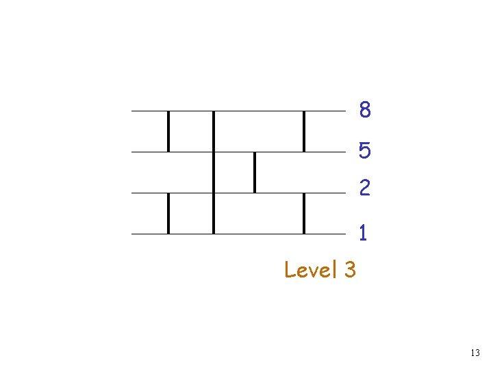 8 5 2 1 Level 3 13