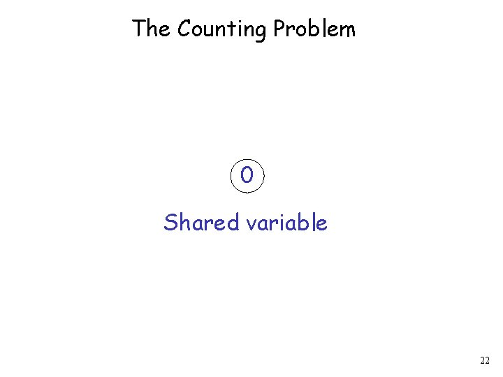 The Counting Problem 0 Shared variable 22
