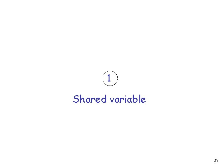 1 Shared variable 25