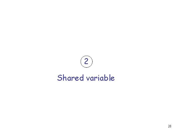 2 Shared variable 28