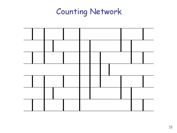 Counting Network 33