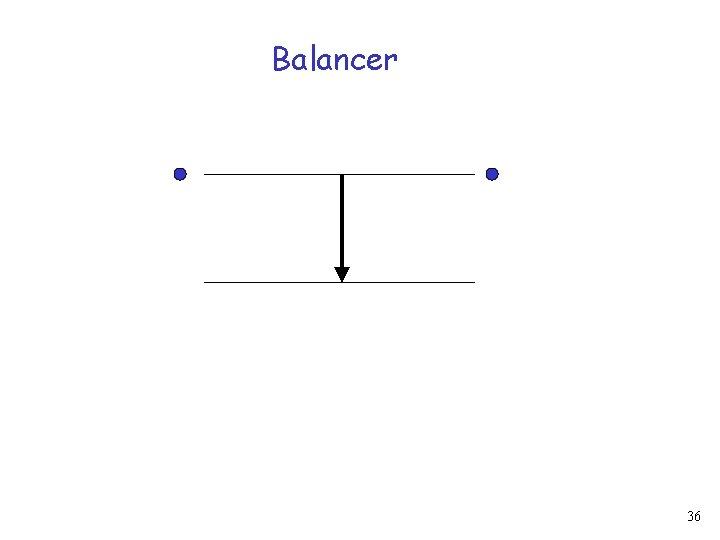 Balancer 36