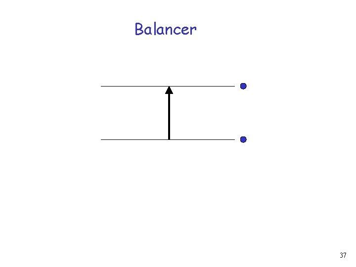 Balancer 37