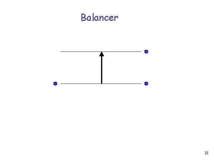 Balancer 38