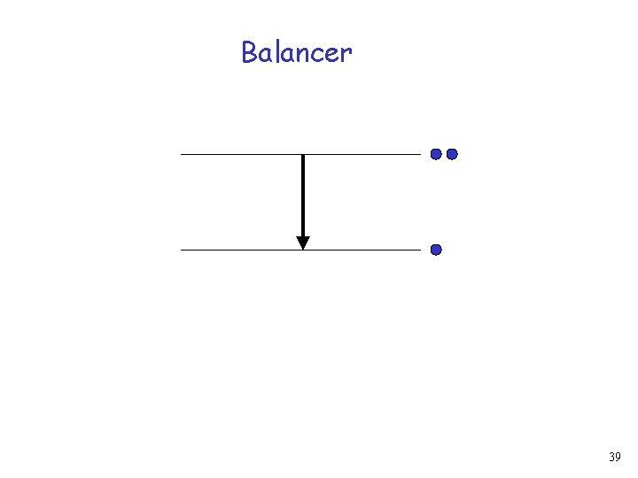 Balancer 39