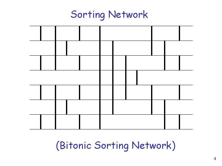 Sorting Network (Bitonic Sorting Network) 4