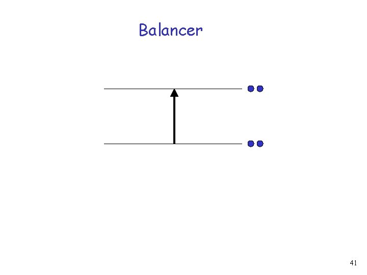 Balancer 41