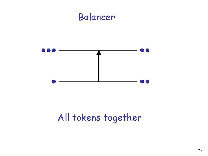 Balancer All tokens together 42