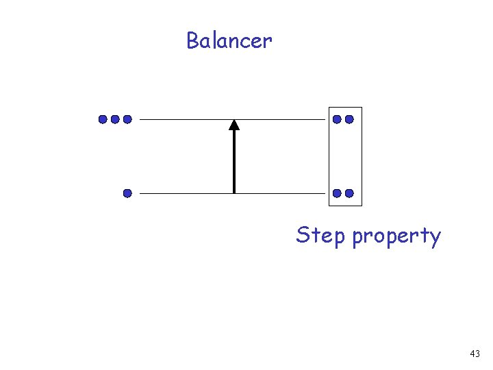 Balancer Step property 43