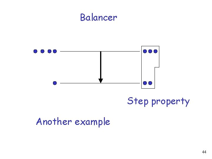 Balancer Step property Another example 44