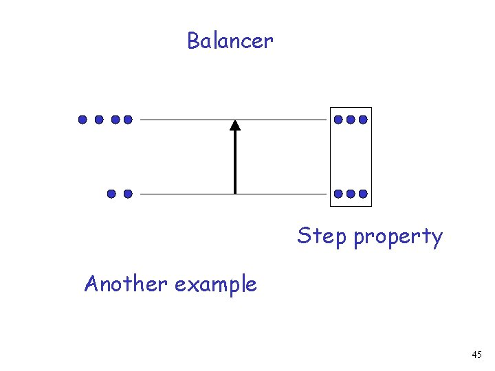 Balancer Step property Another example 45