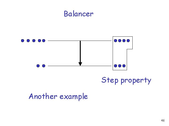 Balancer Step property Another example 46