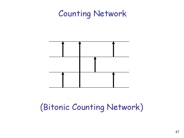 Counting Network (Bitonic Counting Network) 47