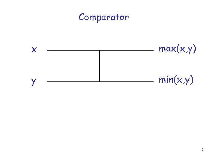 Comparator x max(x, y) y min(x, y) 5