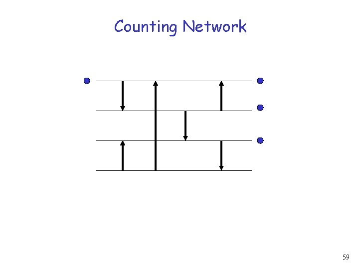 Counting Network 59