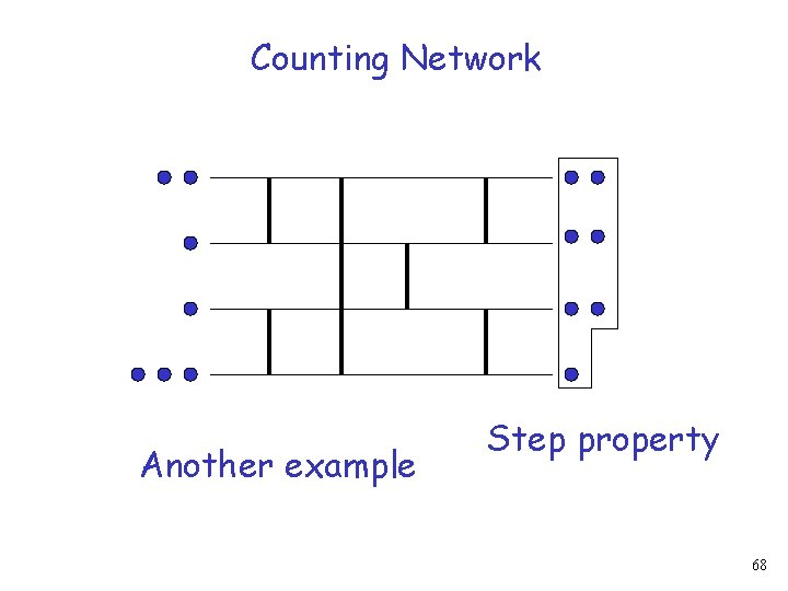 Counting Network Another example Step property 68