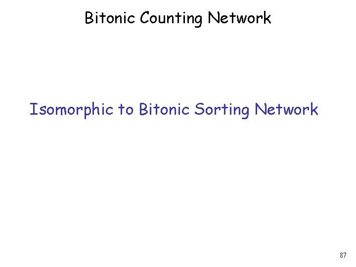 Bitonic Counting Network Isomorphic to Bitonic Sorting Network 87