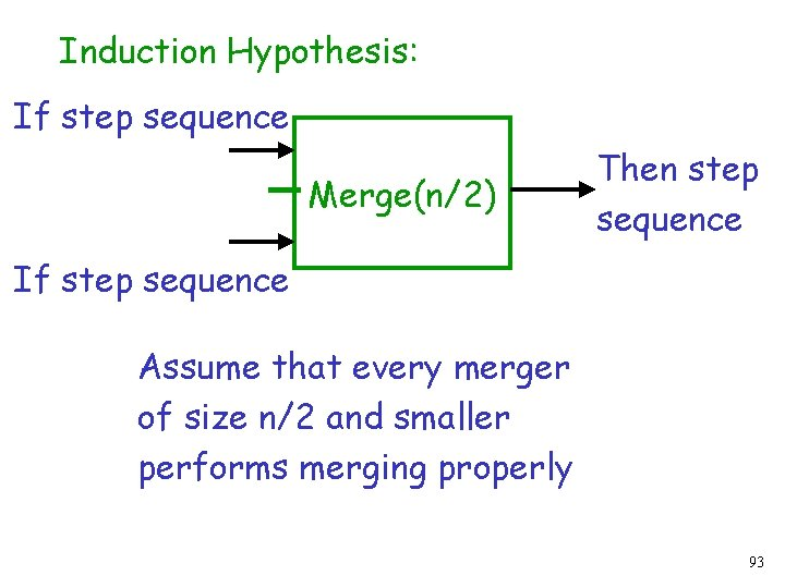 Induction Hypothesis: If step sequence Merge(n/2) Then step sequence If step sequence Assume that