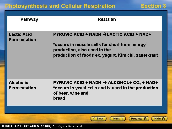 Photosynthesis and Cellular Respiration Pathway Lactic Acid Fermentation Section 3 Reaction PYRUVIC ACID +