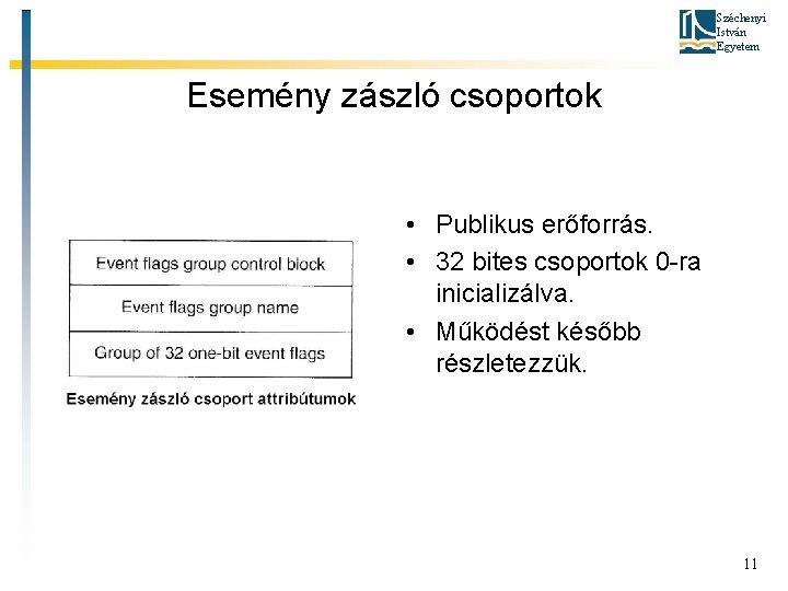 Széchenyi István Egyetem Esemény zászló csoportok • Publikus erőforrás. • 32 bites csoportok 0