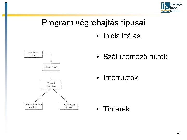 Széchenyi István Egyetem Program végrehajtás típusai • Inicializálás. • Szál ütemező hurok. • Interruptok.