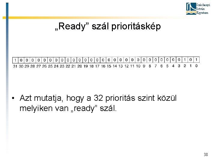"""Széchenyi István Egyetem """"Ready"""" szál prioritáskép • Azt mutatja, hogy a 32 prioritás szint"""