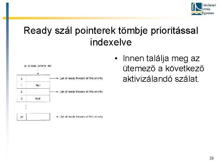 Széchenyi István Egyetem Ready szál pointerek tömbje prioritással indexelve • Innen találja meg az